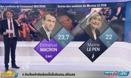 2 ตัวเก็งคว้าชัยเลือกตั้งขั้นต้นประธานาธิบดีฝรั่งเศส