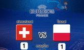 โปแลนด์แม่นดวลเป้าดับสวิส5-4ลิ่วรอบ8ทีมยูโร