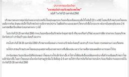 อุตุฯออกประกาศไทยอากาศแปรปรวนฉบับ7