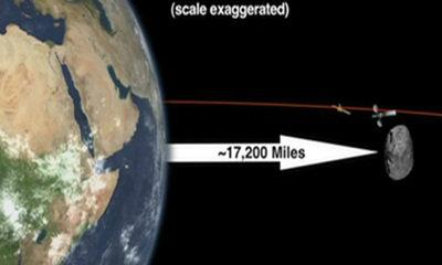 นาซ่ายืนยัน ดาวเคราะห์ DA14 ไม่ชนโลก 15 ก.พ.
