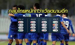 คอมเม้นท์! แฟนบอลเวียดนามหลังเห็นผลการจับสลาก AFC U19