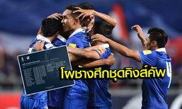 คลอดแล้ว! รายชื่อ 23 นักฟุตบอลทีมชาติไทยชุดคิงส์คัพ 2016