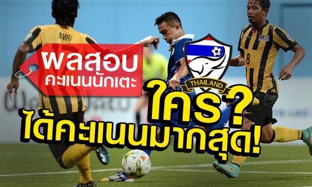 จัดเต็ม!! คะแนนความสามารถแข้งทีมชาติไทย หลังเกมดับมาเลย์สุดสยิว ซูซูกิคัพ