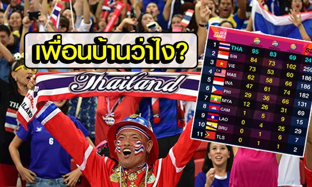 """คอมเม้นต์ชาวอาเซียนหลัง """"ไทย"""" ครองเจ้าเหรียญทองซีเกมส์"""